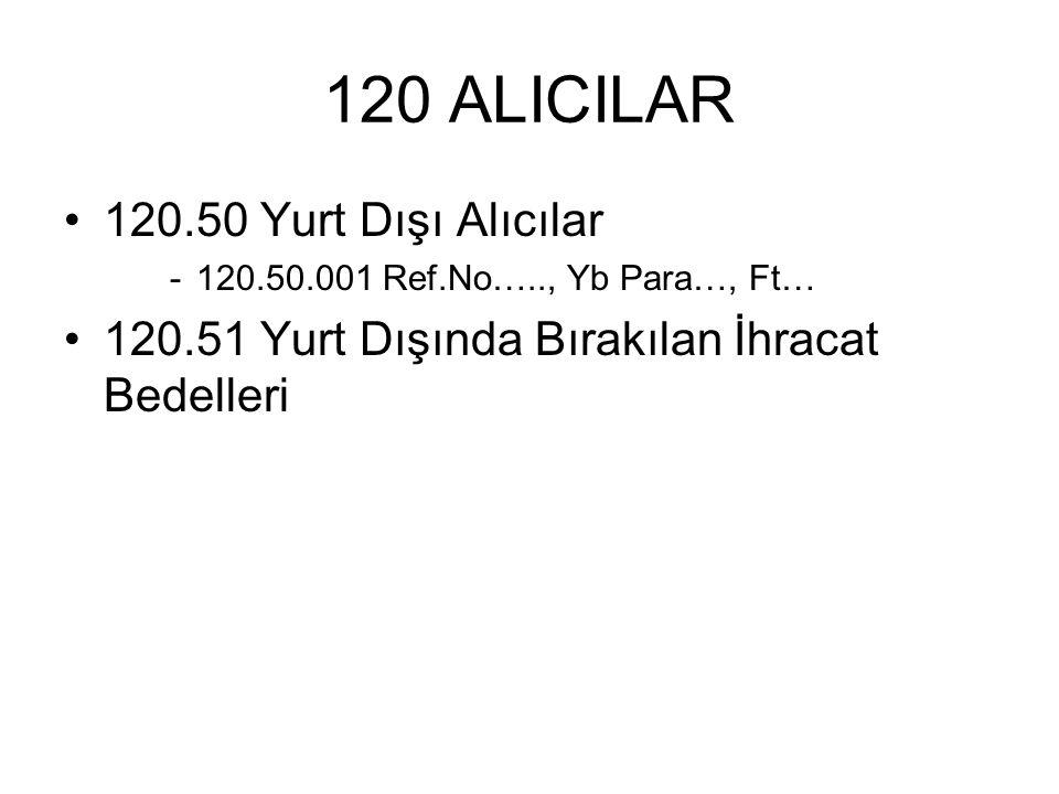 120 ALICILAR 120.50 Yurt Dışı Alıcılar -120.50.001 Ref.No….., Yb Para…, Ft… 120.51 Yurt Dışında Bırakılan İhracat Bedelleri