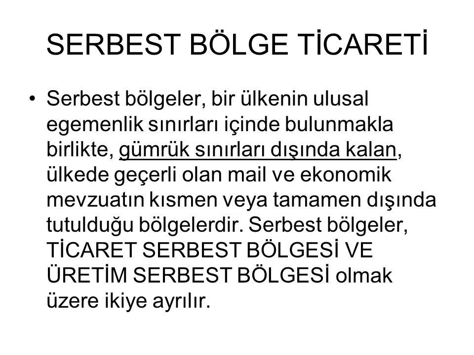 İTHALATTA GÜMRÜK VERGİSİ VAR MIDIR.