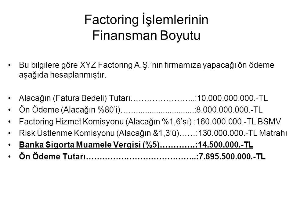 Factoring İşlemlerinin Finansman Boyutu Bu bilgilere göre XYZ Factoring A.Ş.'nin firmamıza yapacağı ön ödeme aşağıda hesaplanmıştır. Alacağın (Fatura