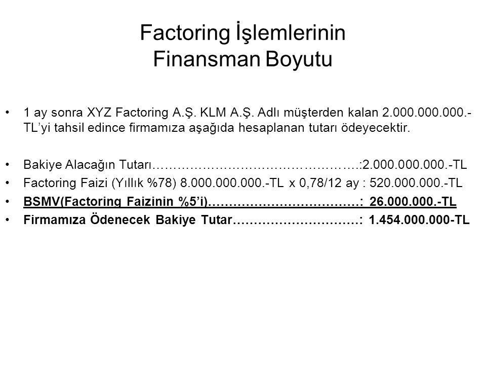 Factoring İşlemlerinin Finansman Boyutu 1 ay sonra XYZ Factoring A.Ş. KLM A.Ş. Adlı müşterden kalan 2.000.000.000.- TL'yi tahsil edince firmamıza aşağ