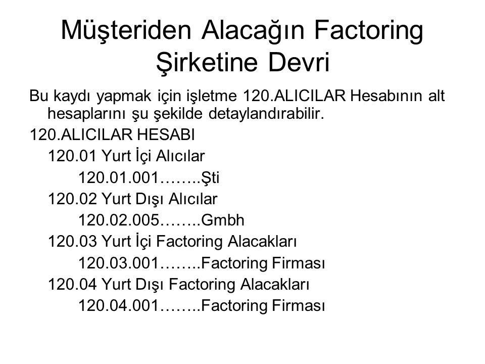 Müşteriden Alacağın Factoring Şirketine Devri Bu kaydı yapmak için işletme 120.ALICILAR Hesabının alt hesaplarını şu şekilde detaylandırabilir. 120.AL