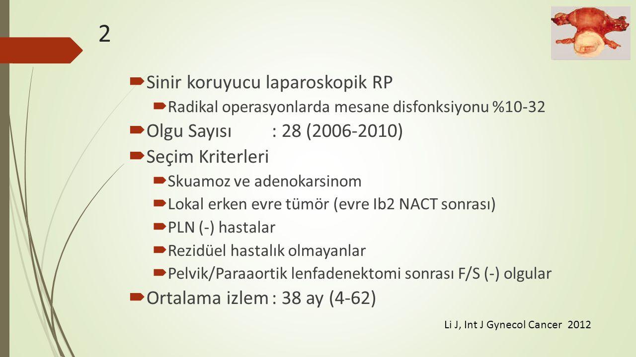 2  Sinir koruyucu laparoskopik RP  Radikal operasyonlarda mesane disfonksiyonu %10-32  Olgu Sayısı: 28 (2006-2010)  Seçim Kriterleri  Skuamoz ve