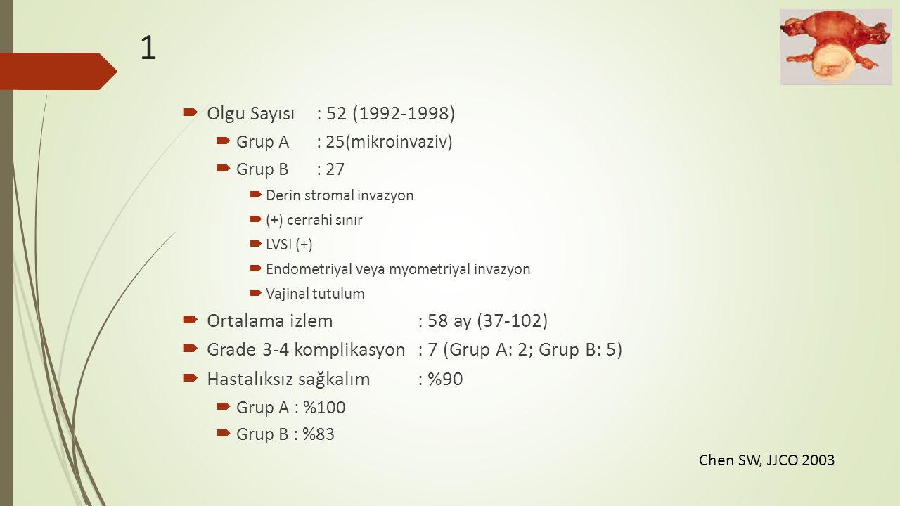 1  Olgu Sayısı: 52 (1992-1998)  Grup A: 25(mikroinvaziv)  Grup B: 27  Derin stromal invazyon  (+) cerrahi sınır  LVSI (+)  Endometriyal veya my