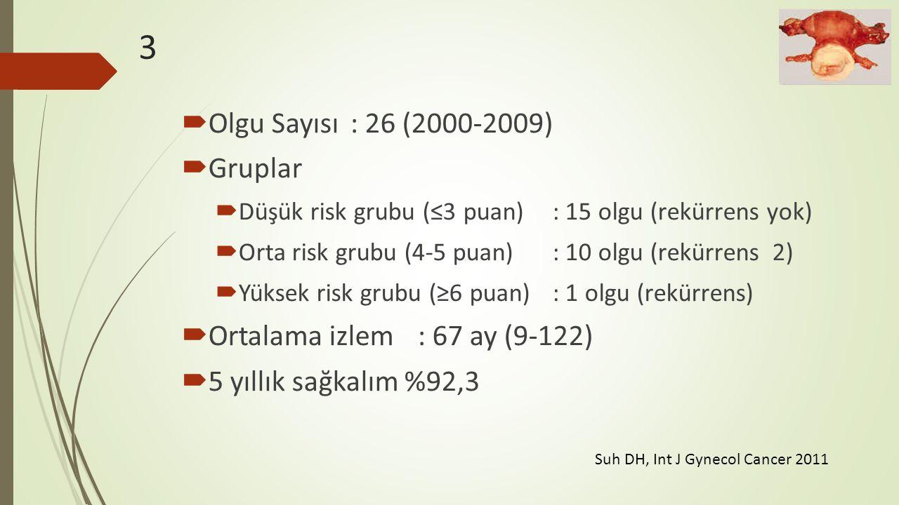 3  Olgu Sayısı: 26 (2000-2009)  Gruplar  Düşük risk grubu (≤3 puan): 15 olgu (rekürrens yok)  Orta risk grubu (4-5 puan): 10 olgu (rekürrens 2) 