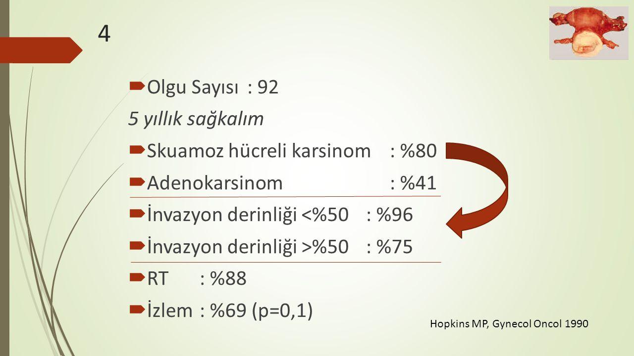 4  Olgu Sayısı: 92 5 yıllık sağkalım  Skuamoz hücreli karsinom: %80  Adenokarsinom: %41  İnvazyon derinliği <%50: %96  İnvazyon derinliği >%50: %