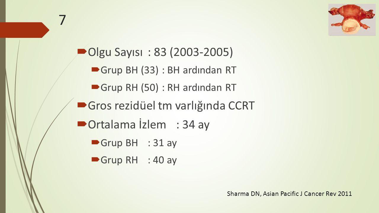 7  Olgu Sayısı: 83 (2003-2005)  Grup BH (33): BH ardından RT  Grup RH (50): RH ardından RT  Gros rezidüel tm varlığında CCRT  Ortalama İzlem: 34