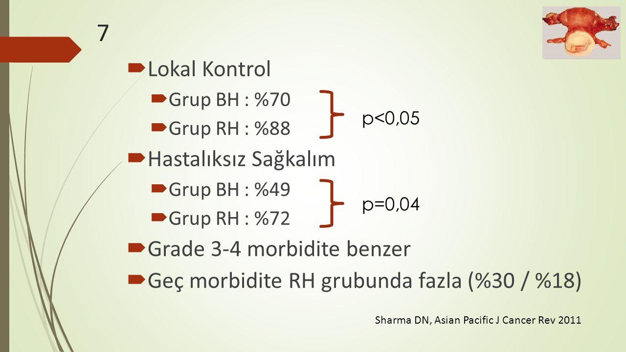 7  Lokal Kontrol  Grup BH: %70  Grup RH: %88  Hastalıksız Sağkalım  Grup BH: %49  Grup RH: %72  Grade 3-4 morbidite benzer  Geç morbidite RH g