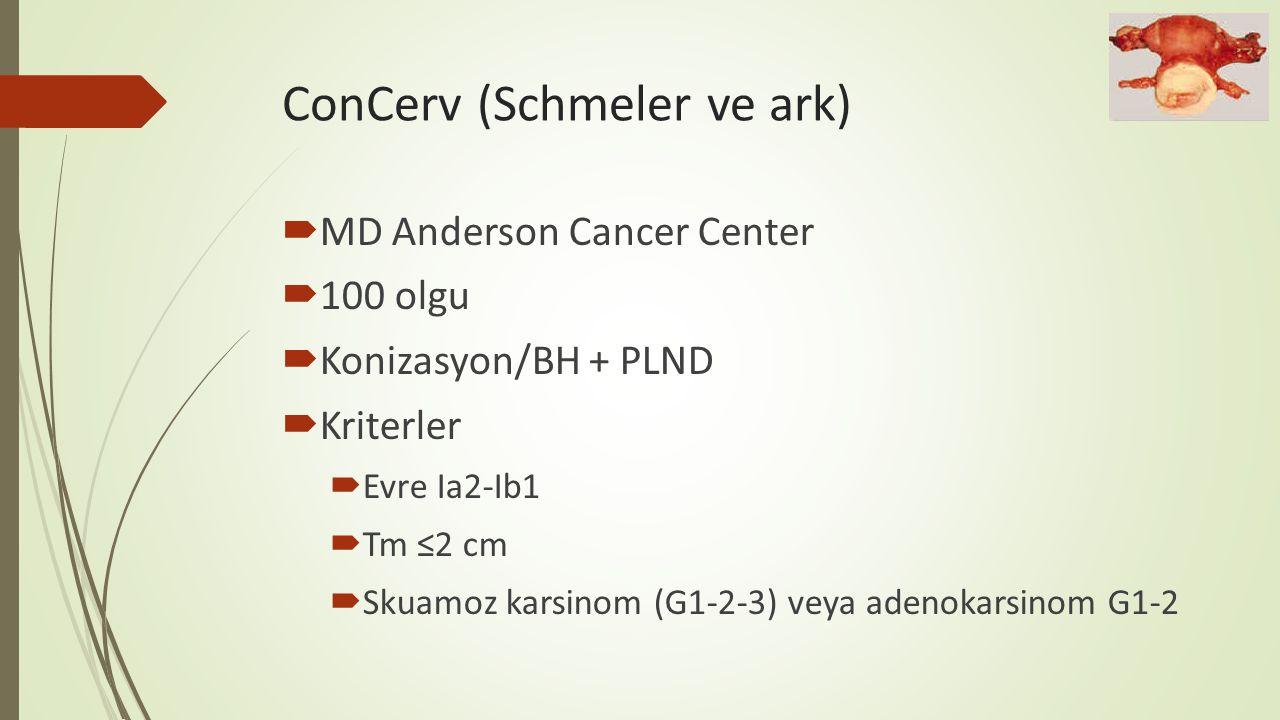 ConCerv (Schmeler ve ark)  MD Anderson Cancer Center  100 olgu  Konizasyon/BH + PLND  Kriterler  Evre Ia2-Ib1  Tm ≤2 cm  Skuamoz karsinom (G1-2