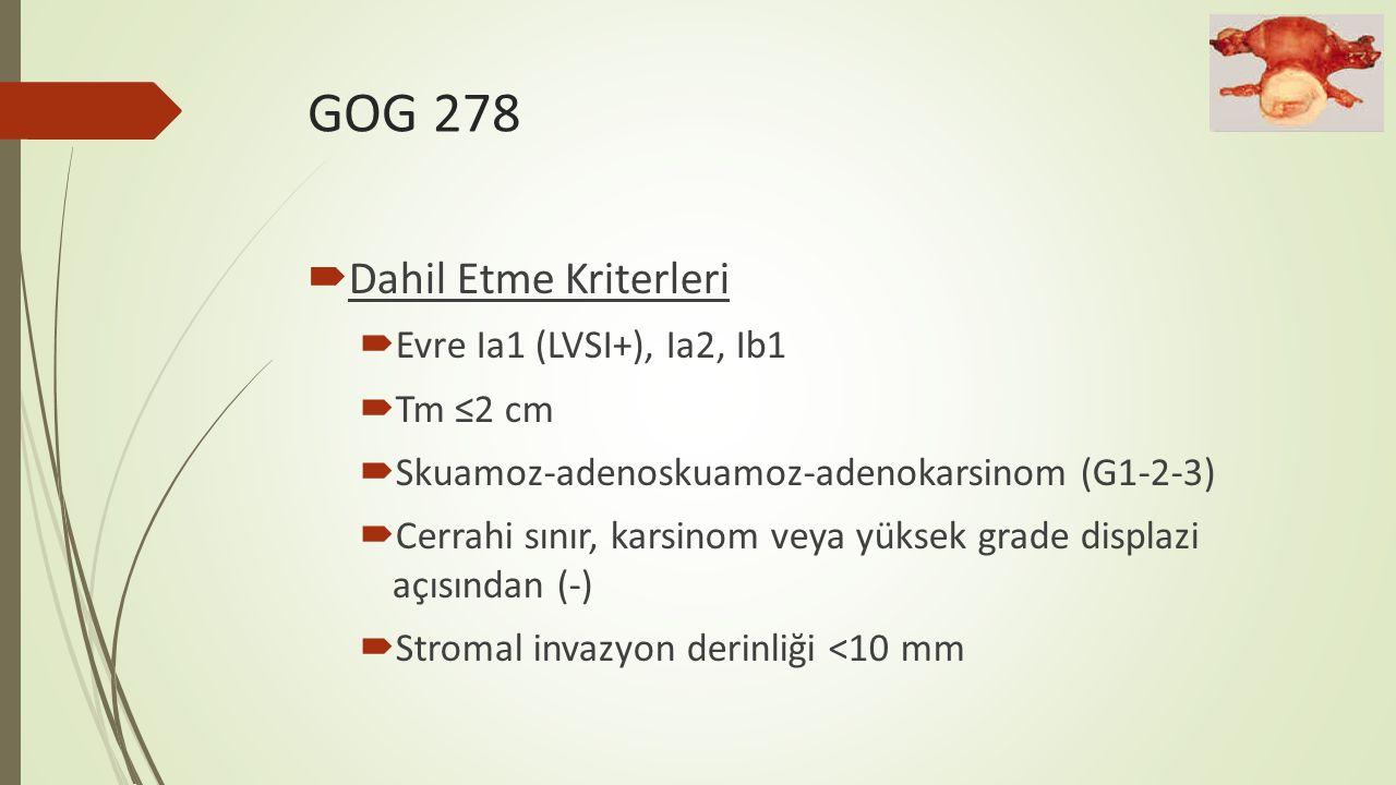 GOG 278  Dahil Etme Kriterleri  Evre Ia1 (LVSI+), Ia2, Ib1  Tm ≤2 cm  Skuamoz-adenoskuamoz-adenokarsinom (G1-2-3)  Cerrahi sınır, karsinom veya y