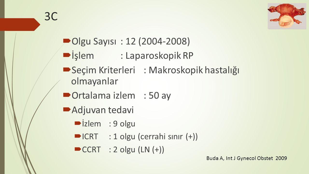 3C  Olgu Sayısı: 12 (2004-2008)  İşlem: Laparoskopik RP  Seçim Kriterleri: Makroskopik hastalığı olmayanlar  Ortalama izlem: 50 ay  Adjuvan tedav