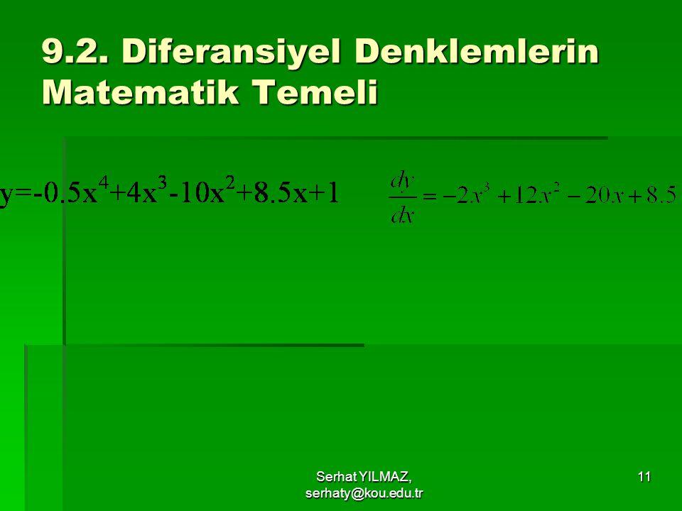 Serhat YILMAZ, serhaty@kou.edu.tr 11 9.2. Diferansiyel Denklemlerin Matematik Temeli