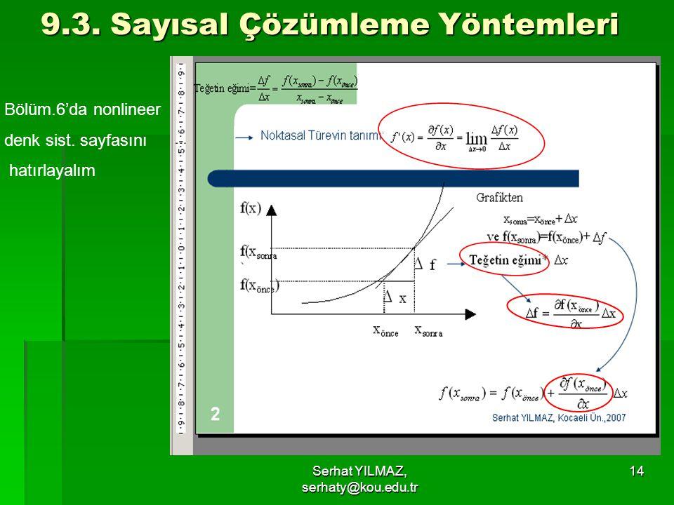 Serhat YILMAZ, serhaty@kou.edu.tr 14 9.3. Sayısal Çözümleme Yöntemleri Bölüm.6'da nonlineer denk sist. sayfasını hatırlayalım