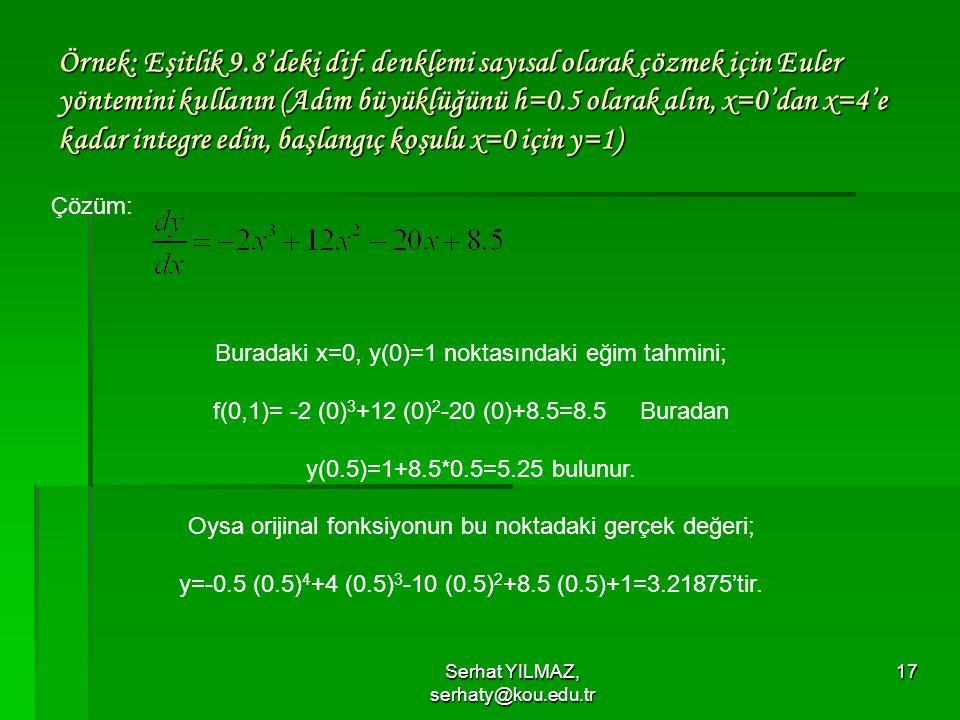 Serhat YILMAZ, serhaty@kou.edu.tr 17 Örnek: Eşitlik 9.8'deki dif. denklemi sayısal olarak çözmek için Euler yöntemini kullanın (Adım büyüklüğünü h=0.5