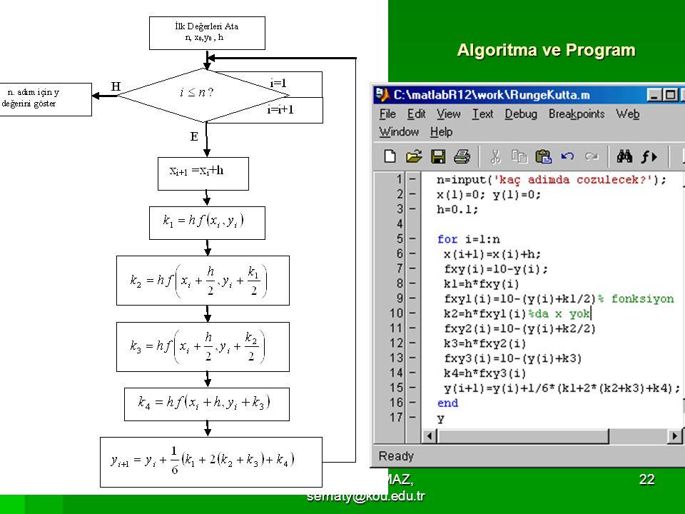 Serhat YILMAZ, serhaty@kou.edu.tr 22 Algoritma ve Program