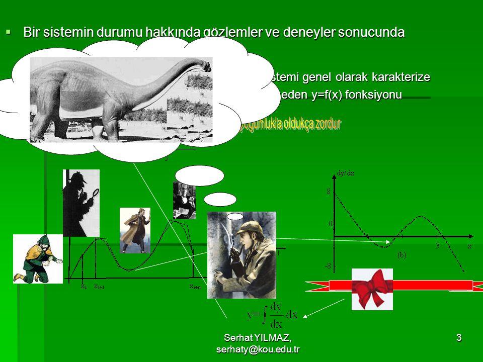 Serhat YILMAZ, serhaty@kou.edu.tr 24 2 adımlı Adam s yöntemi 3 adımlı Adam s yöntemi