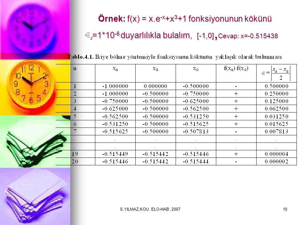 S.YILMAZ,KOU. ELO-HAB.,200710 Örnek: f(x) = x.e -x +x 3 +1 fonksiyonunun kökünü =1*10 -6 duyarlılıkla bulalım, [-1,0], Cevap: x=-0.515438