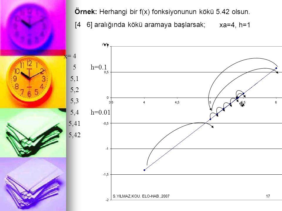 S.YILMAZ,KOU. ELO-HAB.,200717 Örnek: Herhangi bir f(x) fonksiyonunun kökü 5.42 olsun. [4 6] aralığında kökü aramaya başlarsak; xa=4, h=1 x= 4 5h=0.1 5