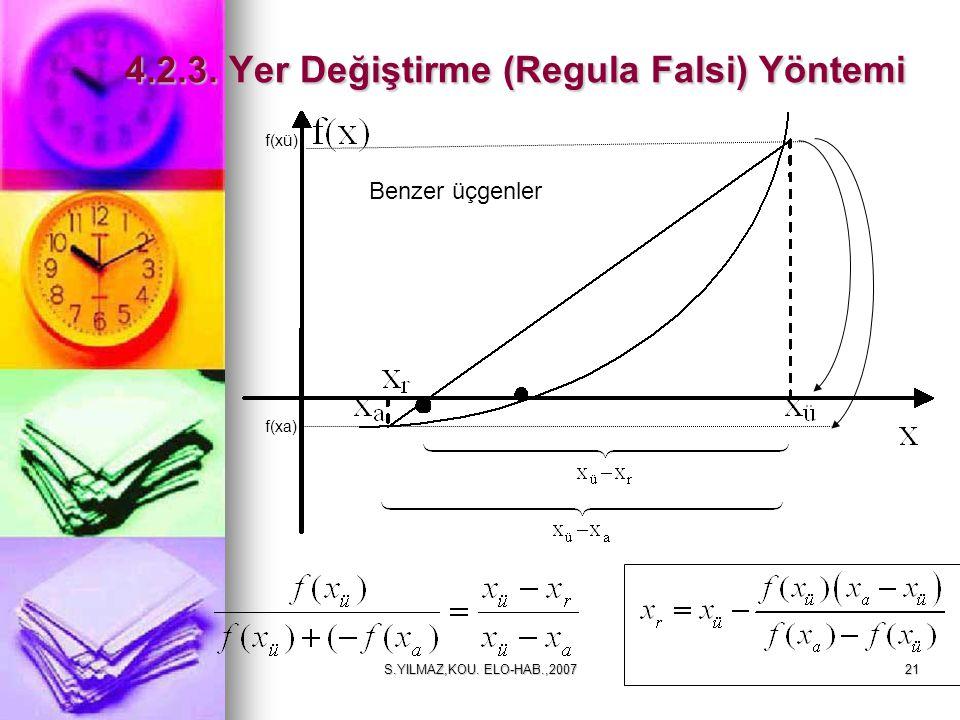 S.YILMAZ,KOU. ELO-HAB.,200721 4.2.3. Yer Değiştirme (Regula Falsi) Yöntemi 4.2.3. Yer Değiştirme (Regula Falsi) Yöntemi Benzer üçgenler f(xü) f(xa)