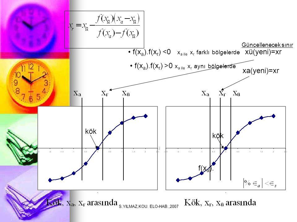 S.YILMAZ,KOU. ELO-HAB.,200722 f(x a ).f(x r ) <0 f(x a ). x a ile x r farklı bölgelerde kök xü(yeni)=xr Güncellenecek sınır f(x a ).f(x r ) >0 x a ile