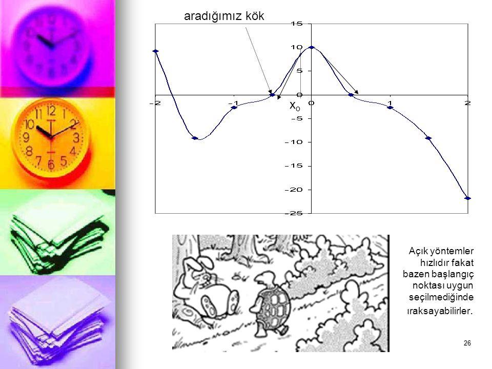 S.YILMAZ,KOU. ELO-HAB.,200726 aradığımız kök xoxo Açık yöntemler hızlıdır fakat bazen başlangıç noktası uygun seçilmediğinde ıraksayabilirler.