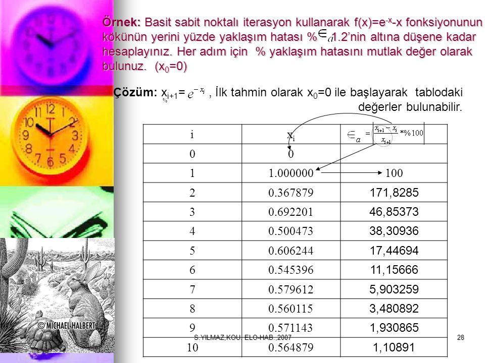 S.YILMAZ,KOU. ELO-HAB.,200728 Örnek: Basit sabit noktalı iterasyon kullanarak f(x)=e -x -x fonksiyonunun kökünün yerini yüzde yaklaşım hatası % 1.2'ni