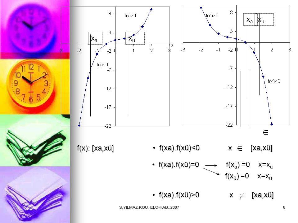 S.YILMAZ,KOU. ELO-HAB.,20078 f(x): [xa,xü] f(xa).f(xü)<0 f(xa).f(xü)<0 x [xa,xü] xaxa xüxü f(xa).f(xü)=0 f(x a ) f(xa).f(xü)=0 f(x a ) =0 x=x a f(x ü