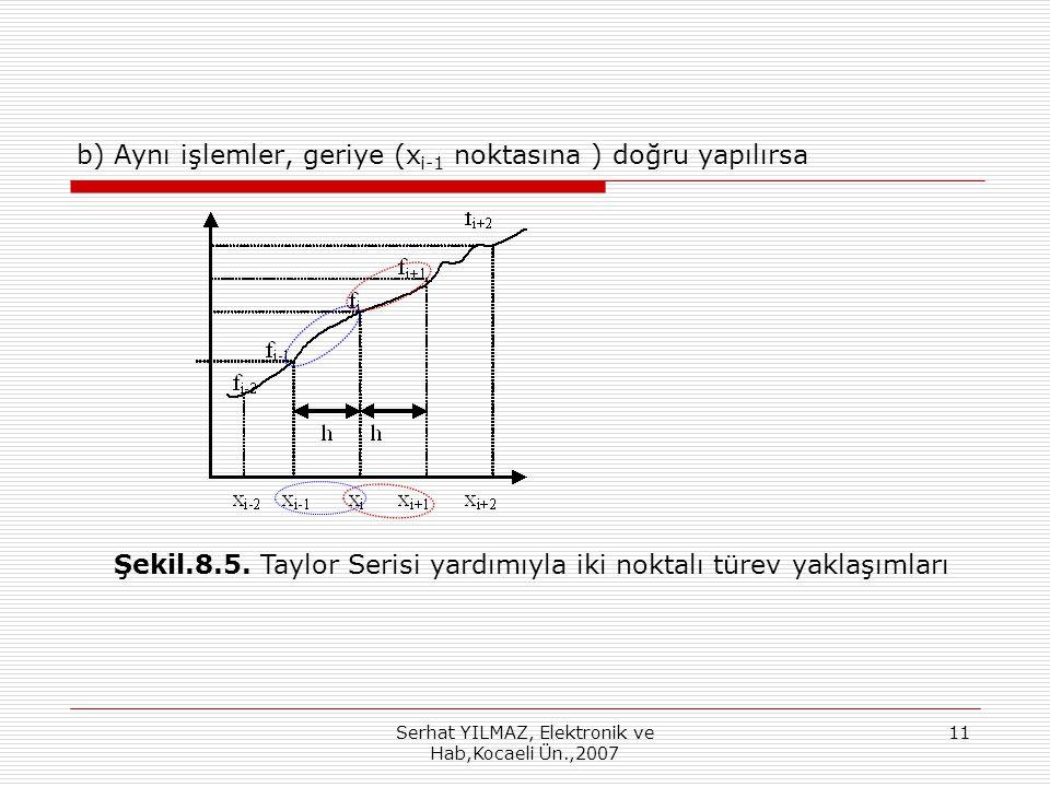 Serhat YILMAZ, Elektronik ve Hab,Kocaeli Ün.,2007 11 b) Aynı işlemler, geriye (x i-1 noktasına ) doğru yapılırsa Şekil.8.5.