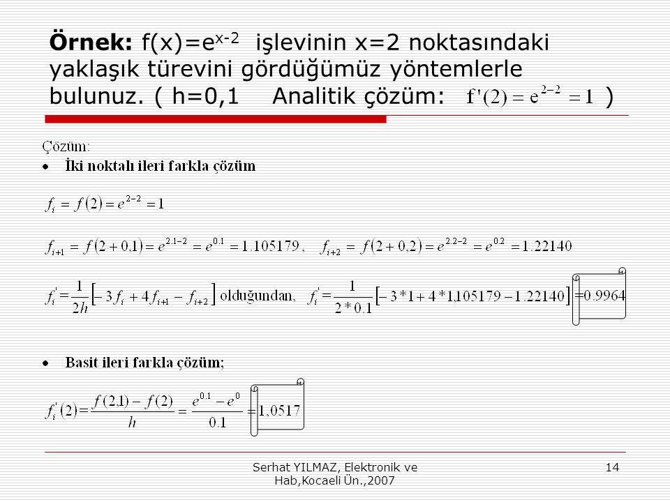 Serhat YILMAZ, Elektronik ve Hab,Kocaeli Ün.,2007 14 Örnek: f(x)=e x-2 işlevinin x=2 noktasındaki yaklaşık türevini gördüğümüz yöntemlerle bulunuz.