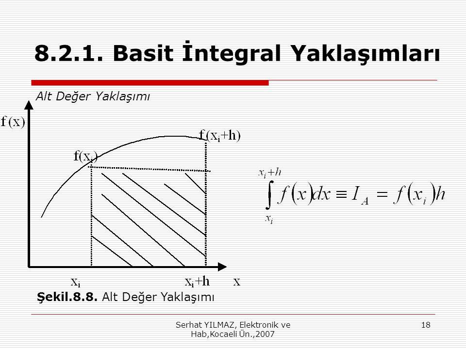 Serhat YILMAZ, Elektronik ve Hab,Kocaeli Ün.,2007 18 8.2.1.