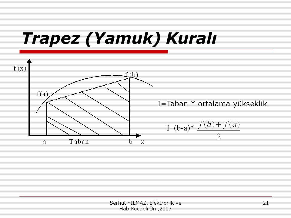 Serhat YILMAZ, Elektronik ve Hab,Kocaeli Ün.,2007 21 Trapez (Yamuk) Kuralı I=Taban * ortalama yükseklik I=(b-a)*