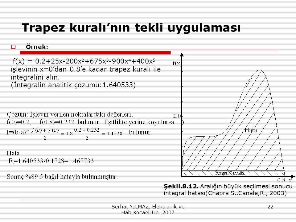 Serhat YILMAZ, Elektronik ve Hab,Kocaeli Ün.,2007 22 Trapez kuralı'nın tekli uygulaması  Örnek: f(x) = 0.2+25x-200x 2 +675x 3 -900x 4 +400x 5 işlevinin x=0'dan 0.8'e kadar trapez kuralı ile integralini alın.