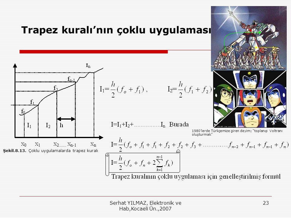 Serhat YILMAZ, Elektronik ve Hab,Kocaeli Ün.,2007 23 Trapez kuralı'nın çoklu uygulaması Şekil.8.13.