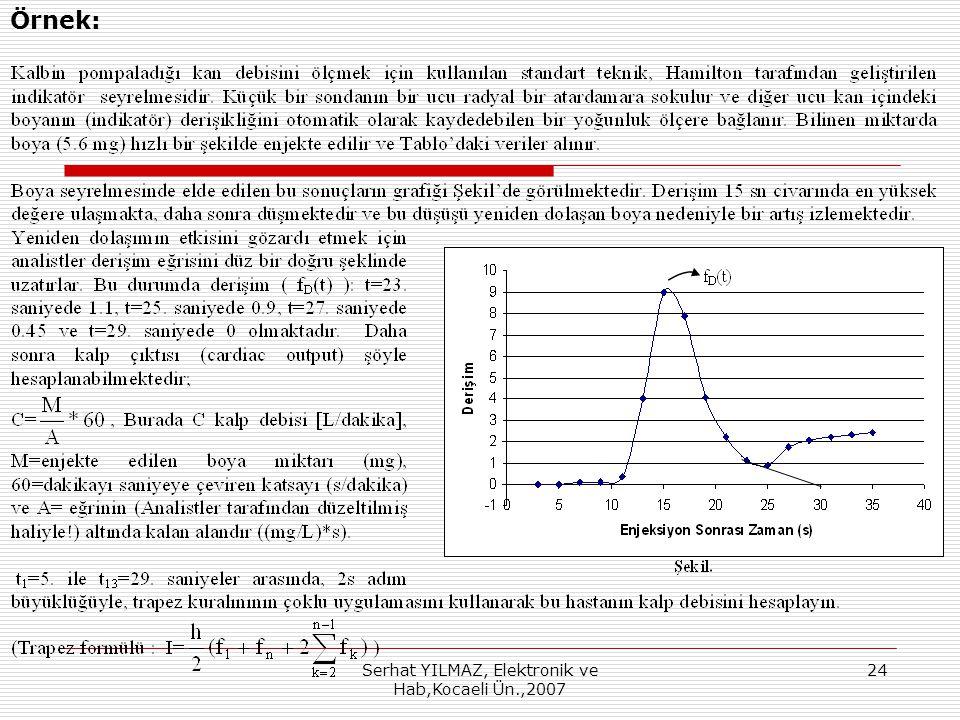 Serhat YILMAZ, Elektronik ve Hab,Kocaeli Ün.,2007 24 Örnek: