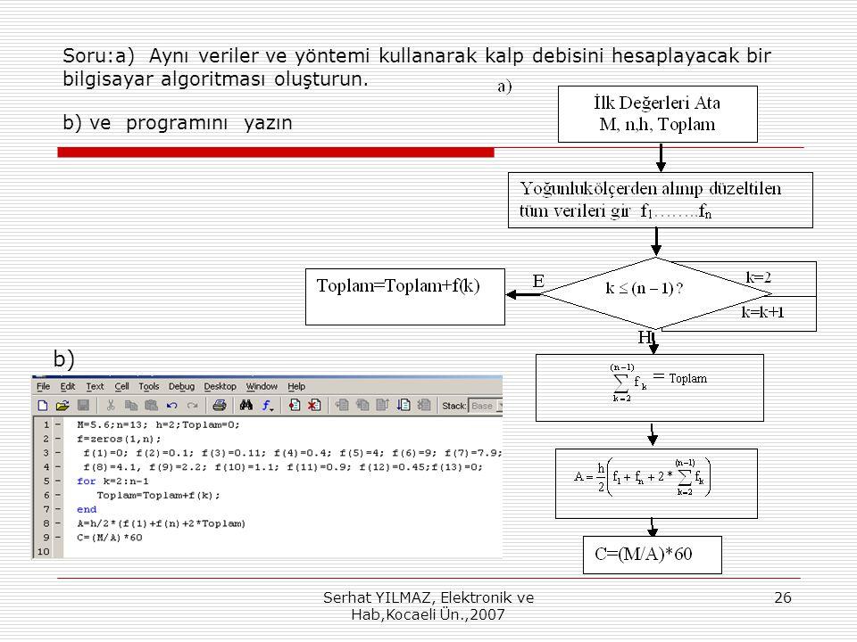 Serhat YILMAZ, Elektronik ve Hab,Kocaeli Ün.,2007 26 Soru:a) Aynı veriler ve yöntemi kullanarak kalp debisini hesaplayacak bir bilgisayar algoritması oluşturun.
