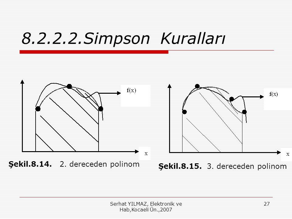Serhat YILMAZ, Elektronik ve Hab,Kocaeli Ün.,2007 27 8.2.2.2.Simpson Kuralları Şekil.8.14.