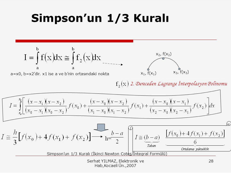 Serhat YILMAZ, Elektronik ve Hab,Kocaeli Ün.,2007 28 Simpson'un 1/3 Kuralı x 1, f(x 1 ) 2.
