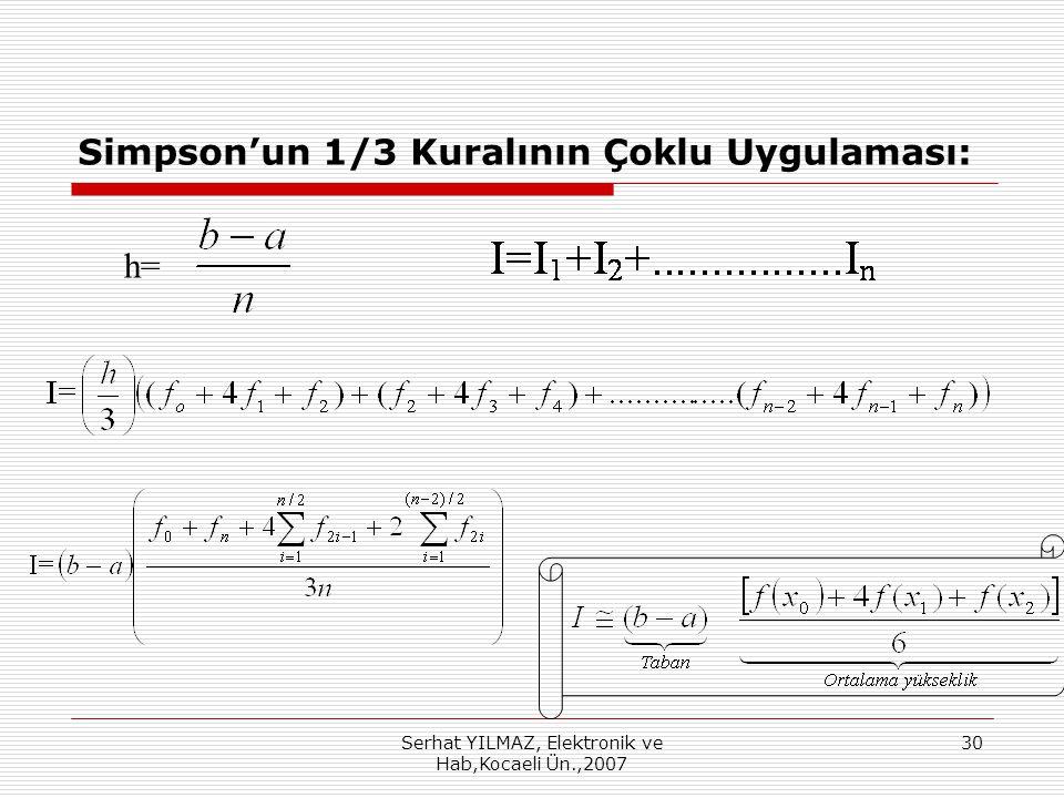 Serhat YILMAZ, Elektronik ve Hab,Kocaeli Ün.,2007 30 Simpson'un 1/3 Kuralının Çoklu Uygulaması: h=