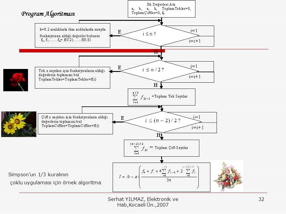 Serhat YILMAZ, Elektronik ve Hab,Kocaeli Ün.,2007 32 Program Algoritması Simpson'un 1/3 kuralının çoklu uygulaması için örnek algoritma