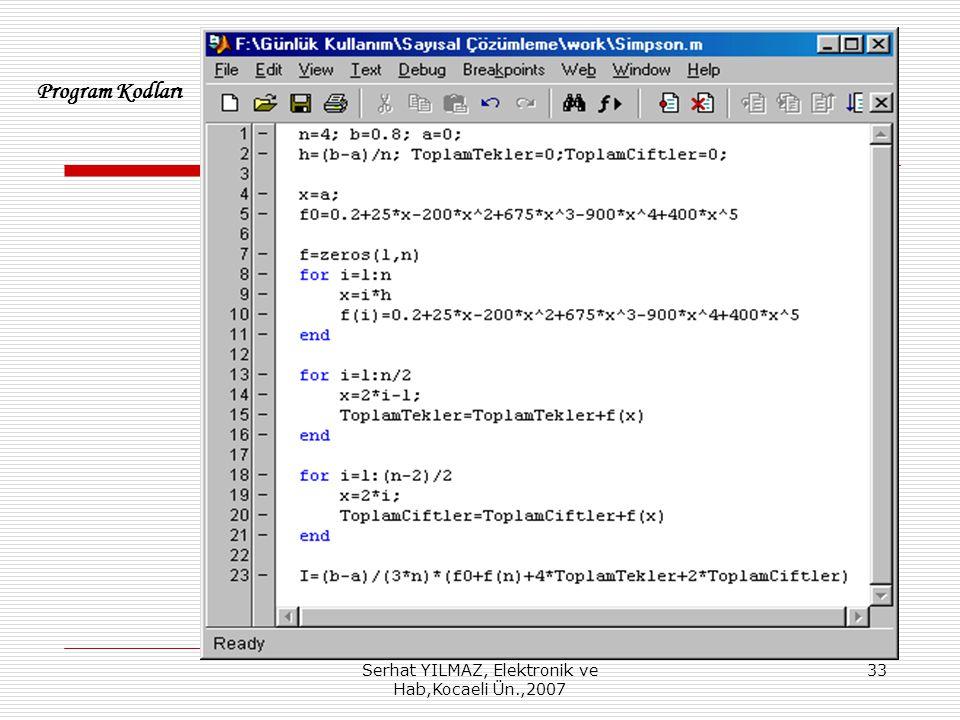 Serhat YILMAZ, Elektronik ve Hab,Kocaeli Ün.,2007 33 Program Kodları