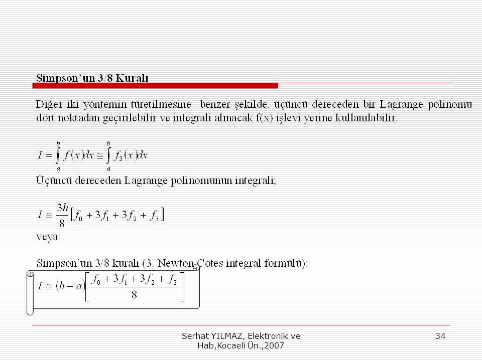 Serhat YILMAZ, Elektronik ve Hab,Kocaeli Ün.,2007 34