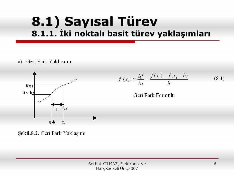 Serhat YILMAZ, Elektronik ve Hab,Kocaeli Ün.,2007 6 8.1) Sayısal Türev 8.1.1.