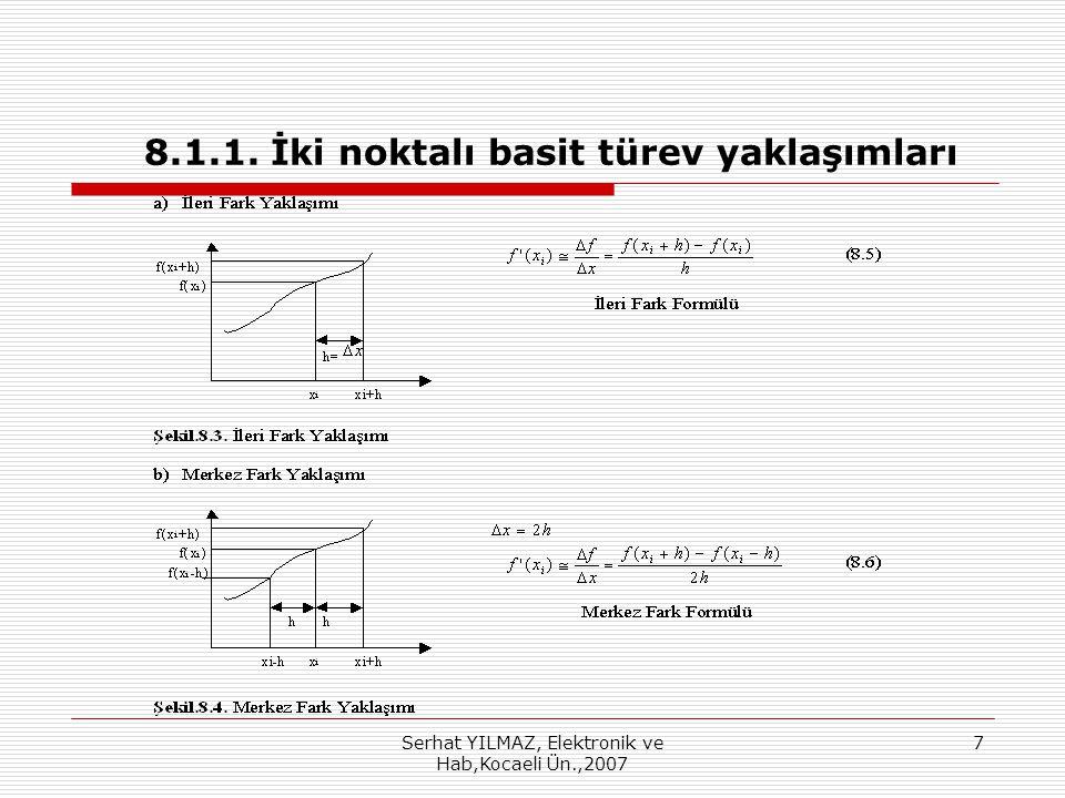 Serhat YILMAZ, Elektronik ve Hab,Kocaeli Ün.,2007 7 8.1.1. İki noktalı basit türev yaklaşımları