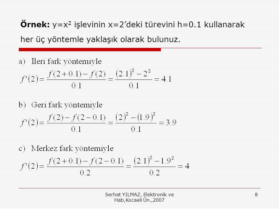 Serhat YILMAZ, Elektronik ve Hab,Kocaeli Ün.,2007 8 Örnek: y=x 2 işlevinin x=2'deki türevini h=0.1 kullanarak her üç yöntemle yaklaşık olarak bulunuz.