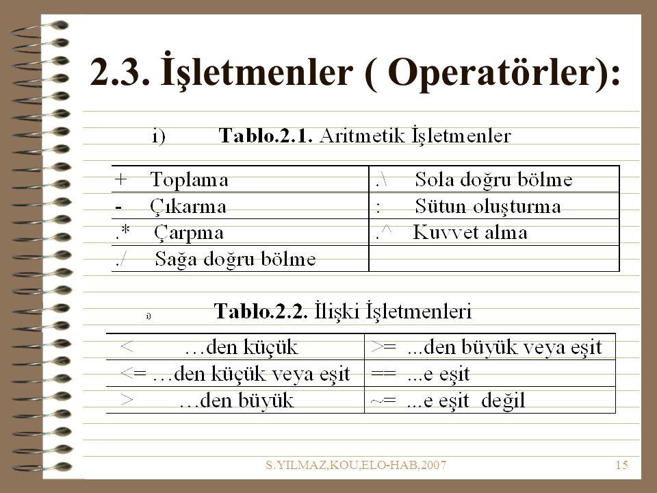 S.YILMAZ,KOU,ELO-HAB,200715 2.3. İşletmenler ( Operatörler):
