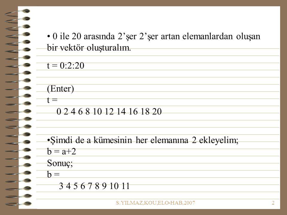 S.YILMAZ,KOU,ELO-HAB,20072 0 ile 20 arasında 2'şer 2'şer artan elemanlardan oluşan bir vektör oluşturalım. t = 0:2:20 (Enter) t = 0 2 4 6 8 10 12 14 1