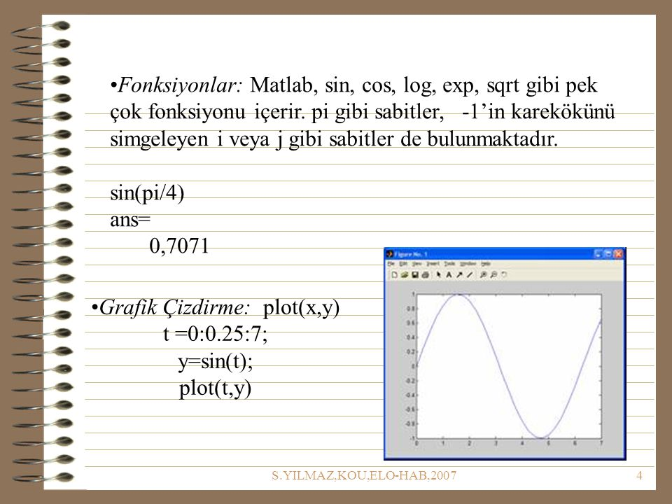 S.YILMAZ,KOU,ELO-HAB,20074 Fonksiyonlar: Matlab, sin, cos, log, exp, sqrt gibi pek çok fonksiyonu içerir. pi gibi sabitler, -1'in karekökünü simgeleye