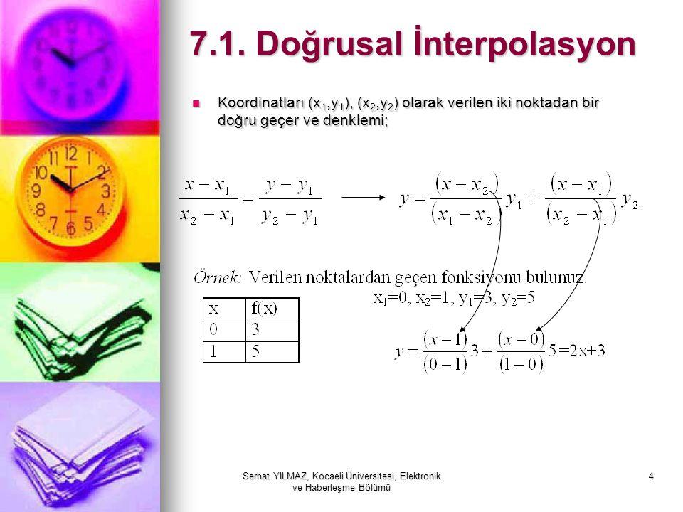 Serhat YILMAZ, Kocaeli Üniversitesi, Elektronik ve Haberleşme Bölümü 4 7.1. Doğrusal İnterpolasyon Koordinatları (x 1,y 1 ), (x 2,y 2 ) olarak verilen
