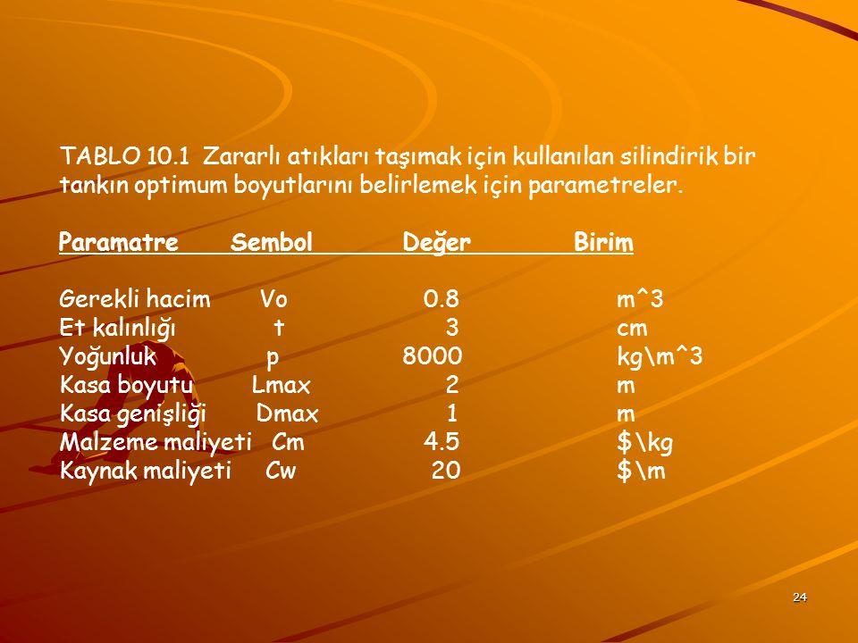 24 TABLO 10.1 Zararlı atıkları taşımak için kullanılan silindirik bir tankın optimum boyutlarını belirlemek için parametreler. ParamatreSembolDeğerBir
