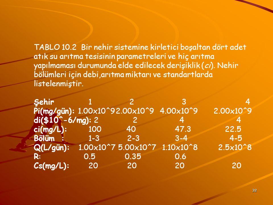 32 TABLO 10.2 Bir nehir sistemine kirletici boşaltan dört adet atık su arıtma tesisinin parametreleri ve hiç arıtma yapılmaması durumunda elde edilecek derişiklik (ci).