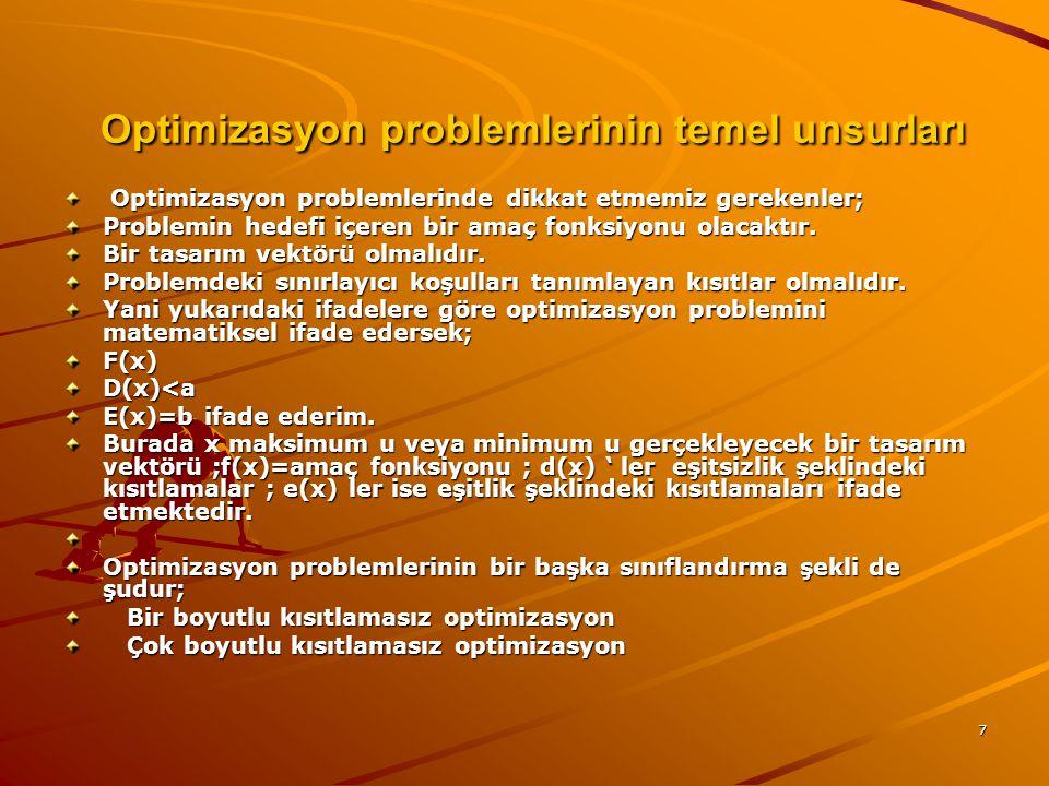 7 Optimizasyon problemlerinin temel unsurları Optimizasyon problemlerinin temel unsurları Optimizasyon problemlerinde dikkat etmemiz gerekenler; Optimizasyon problemlerinde dikkat etmemiz gerekenler; Problemin hedefi içeren bir amaç fonksiyonu olacaktır.